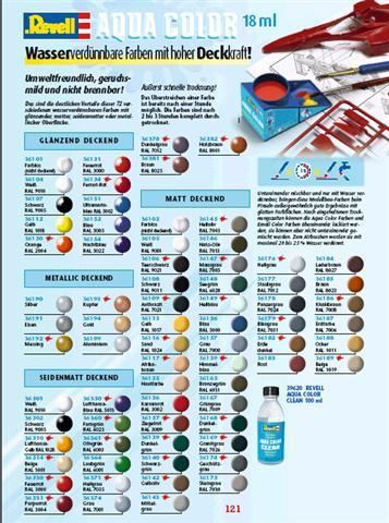Revell Aqua Color Chart Rebellions